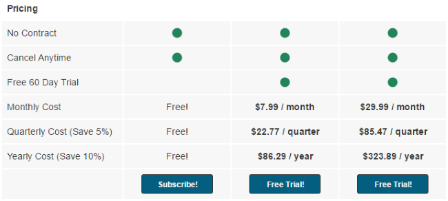 Quarterly Subscriptions